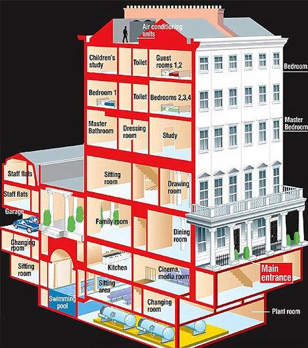 На этой неделе олигарх купил в Лондоне пятиэтажный особняк стоимостью 150 млн. фунтов стерлингов