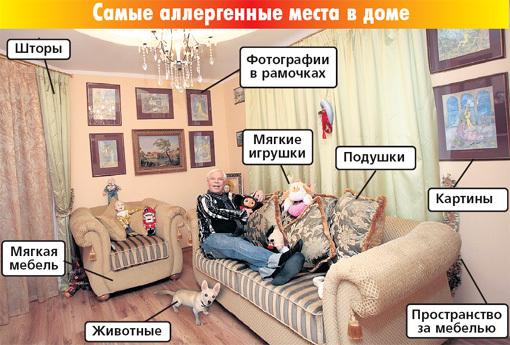 Дом Бориса МОИСЕЕВА скрывает массу потенциальных опасностей. Фото: «PhotoXPress»