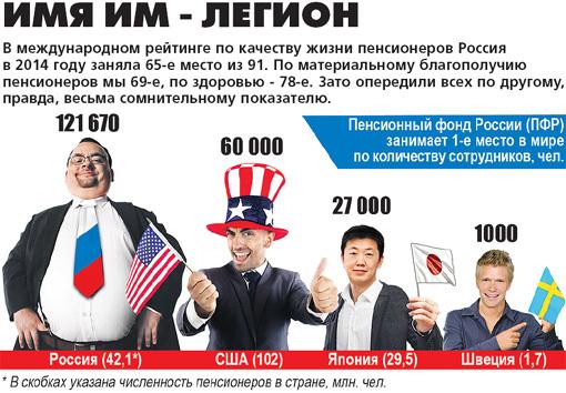 Инфографика: Асташкин.жж.рф