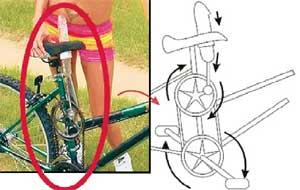 Девушки на велосипедах с вибратором онлайн