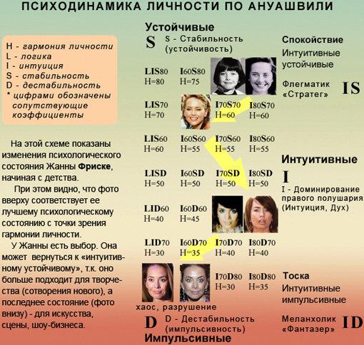 это изобретение, сайт ануашвили фото автора связывают закрытие отеля