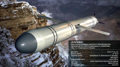 Точные данные по ракетам этого типа засекречены, существующие оценки их возможностей предположительны. Источник: mil.ru