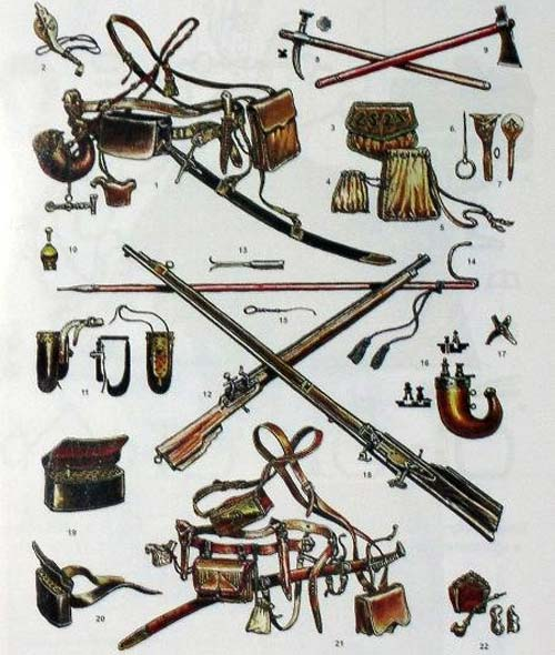 Казачье вооружение. Источник: wikipedia.org